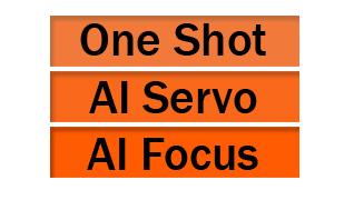 Понимание режимов фокусировки – путь к улучшению вашего фокуса