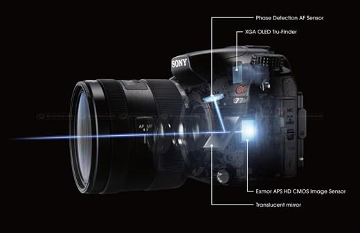 Камера SLT