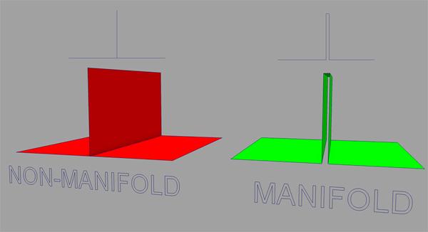 Нарушенная топология полигональной геометрии